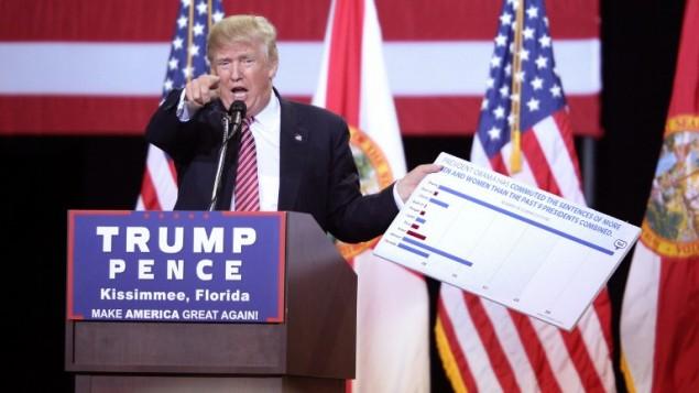 المرشح الجمهوري للرئاسة الامريكية يحمل لافتة خلال خطاب في فلوريدا، 11 اغسطس 2016 (GREGG NEWTON / AFP)