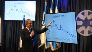 رئيس الوزراء بينامين نتنياهو يقف أمام رسم بياني يظهر الانخفاض في عدد حالات الإصابة الجديدة بكوفيد 19 في الأسابيع الأخيرة، ويعلن عن تخفيف العديد من قيود الإغلاق، في مؤتمر صحافي عُقد في القدس، 4 مايو، 2020. (GPO)