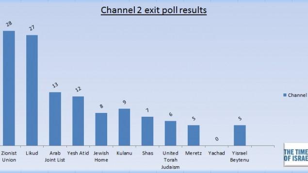 القناة 2