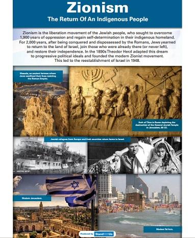 اللوحة عن الصهيونية التي تمت إزالتها من قبل مسؤولين في الأمم المتحدة من معرض حول إسرائيل نظمته البعثة إسرائيل الدائمة لدى الأمم المتحدة بالتعاون مع منظمة StandWithUs والذي من المقرر أن يبدأ فعالياته في 4 أبريل، 2016. (Israeli Mission to the UN)