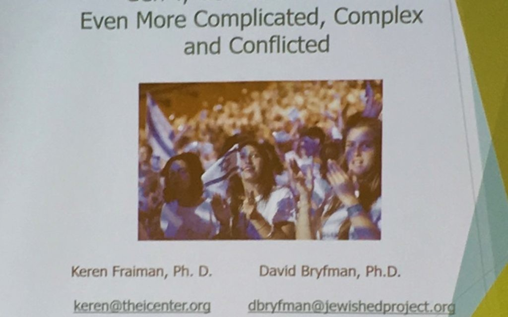 Younger Jewish generations have increasingly complicated relationships with Israel.