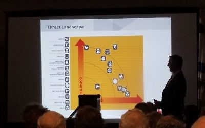 Photo by David R. Cohen J. Britt Johnson, the vice president of corporate security at Southern Co., shares the company's threat landscape graph.