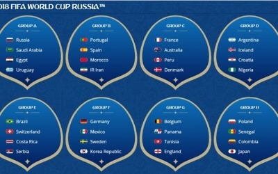 The United States is notably absent from the 2018 World Cup field of 32. (Screen grab from www.fifa.com/worldcup)
