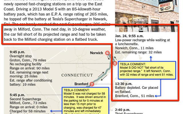 Tesla Motors annotated version of NYT graphic - Source: Tesla Motors Blog