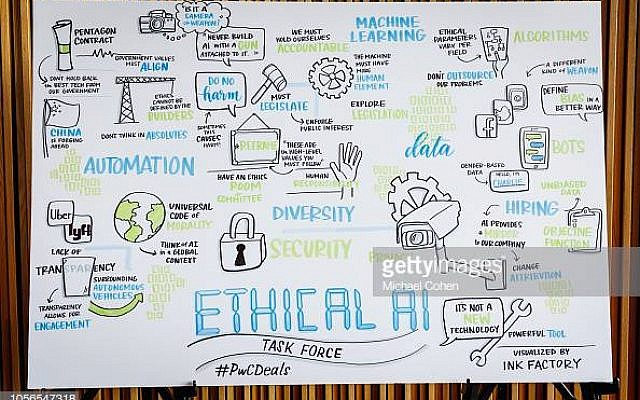 NEW YORK, NY - NOVEMBER 01:  A view of a poster about ethical AI during the 2018 New York Times Dealbook on November 1, 2018 in New York City.  (Photo by Michael Cohen/Getty Images for The New York Times)