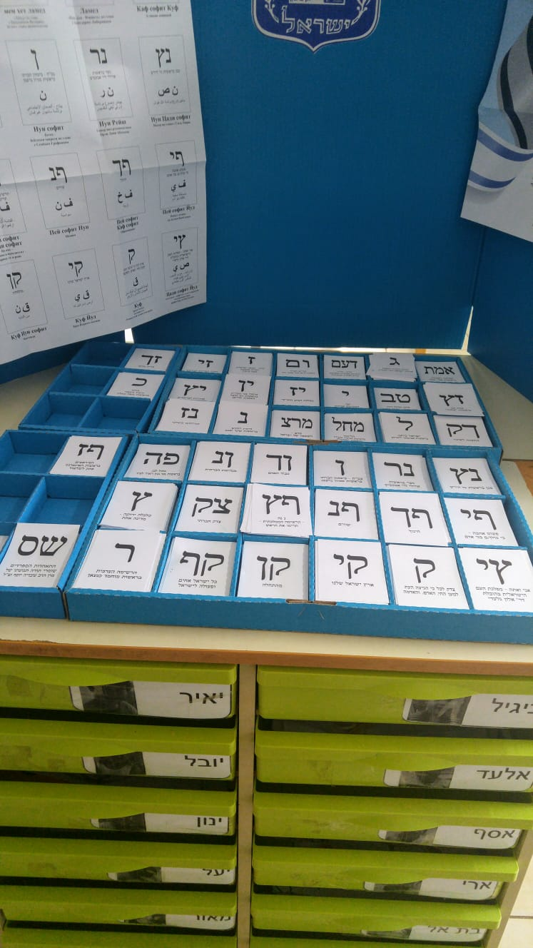Israel's election results guaranteed