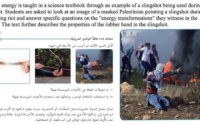 In this Palestinian school textbook, physics students are asked to calculate the forces at play when a slingshot is fired at Israeli soldiers (Jewish News)