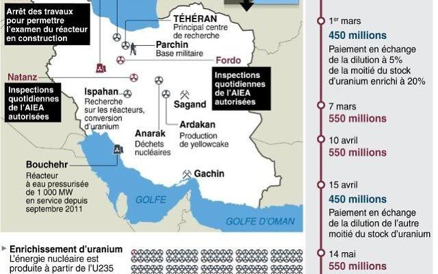 La localisation des sites nucléaires iraniens et l'échéancier du déblocage des fonds gelés (Crédit : AFP)