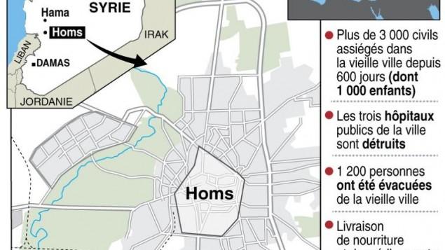 Carte de Homs, en Syrie, avec rappel de la situation sanitaire (Crédit : AFP/J.Jacobsen)