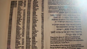 L'une des plaques de marbre où sont inscrits les noms des 1832 Juifs de Ioannina mort durant l'Holocauste (Crédit : Gavin Rabinowitz/JTA)