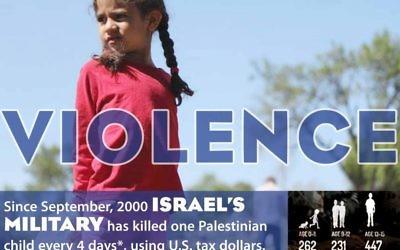 """Une des affiches de la campagne anti-israélienne  affichéeד dans une station du métro de Boston et financée par """"Ads Against Apartheid"""" (Autorisation : Ads Against Apartheid)"""