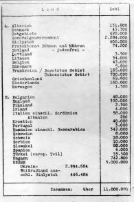 La liste d'Eichmann (Crédit : Adam Carr/Wikipedia)