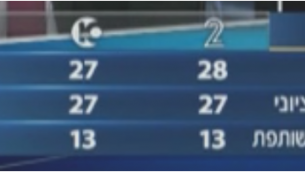 Capture d'écran de la Deuxième chaîne