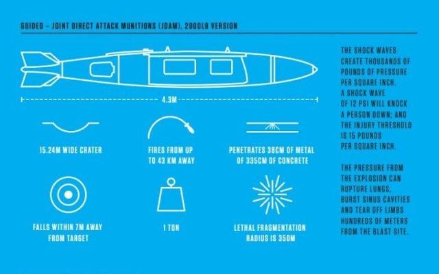 Une infographie publiée par le Conseil des droits de l'homme