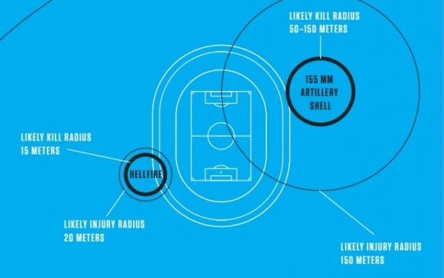 Une infographie publiée par le Conseil des droits humains de l'ONU montre les impacts de munitions de Tsahal guidées et non guidées utilisés pendant la guerre dans la bande de Gaza à l'été 2014.