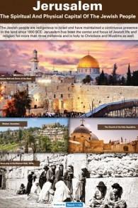 Un panneau sur Jérusalem pour une exposition sur Israël, préparée par la mission israélienne permanente à l'ONU et l'association StandWithUs, qui devait commencer le 4 avril 2016, a été censuré par l'ONU. (Crédit : mission israélienne à l'ONU)