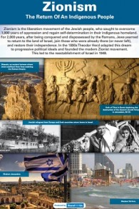 Un panneau sur le sionisme pour une exposition sur Israël, préparée par la mission israélienne permanente à l'ONU et l'association StandWithUs, qui devait commencer le 4 avril 2016, a été censuré par l'ONU. (Crédit : mission israélienne à l'ONU)