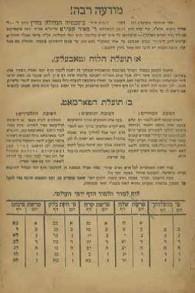La première édition du Talmud imprimée spécialement pour l'étude du Daf Yomi mise aux enchères en Israël (Crédit : Ilana Amzaleg / impmedia.co.il)