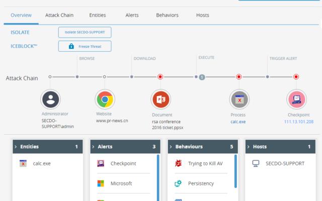 Capture d'écran de l'interface de SECDO en action. (Crédit : autorisation)