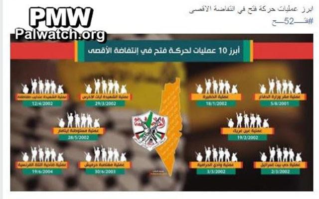 """Image postée par le Fatah sur Facebook en décembre 2016, rendant hommage aux """"10 attaques les plus spectaculaires du groupe"""" durant la Seconde intifada. (Crédit : autorisation Palestinian Media Watch"""