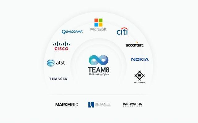 Illustration des investisseurs de Team8, en janvier 2017 (Autorisation)