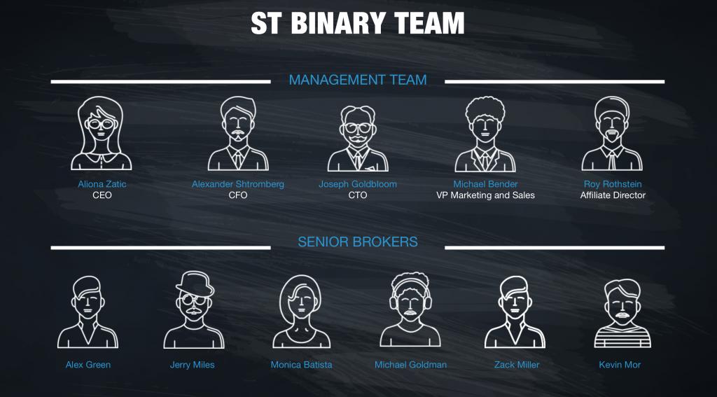Les membres de l'équipe de St Binary tels qu'ils sont présentés sur le site. (Capture d'écran)