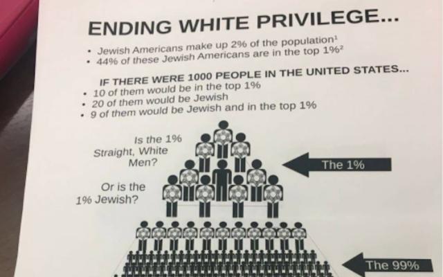"""Des tracts prétendant que le """"privilège juif"""" est la clé de l'injustice sociale ont été trouvés sur le campus de l'université de l'Illinois à Chicago, le 16 mars 2017. (Crédit : capture d'écran Twitter/Alyssa Greenberg, via JTA)"""