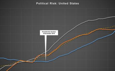 Un graphique du risque politique par GeoQuant   (Autorisation)