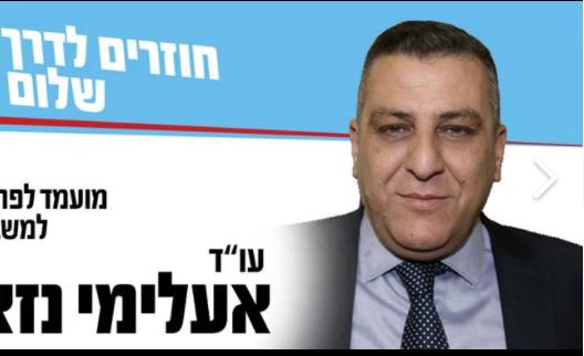 Ihforex israel