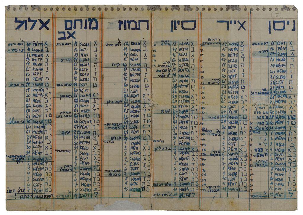 Un calendrier hébraïque datant de la période de la Shoah en Europe, exposée par le musée mémorial de Yad Vashem sur son site internet, en septembre 2017. (Crédit : archives de Yad Vashem)