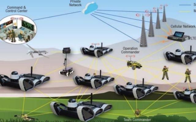 Illustration du système USRS développé par Beeper Communications et Mantaro. (Crédit : Beeper)