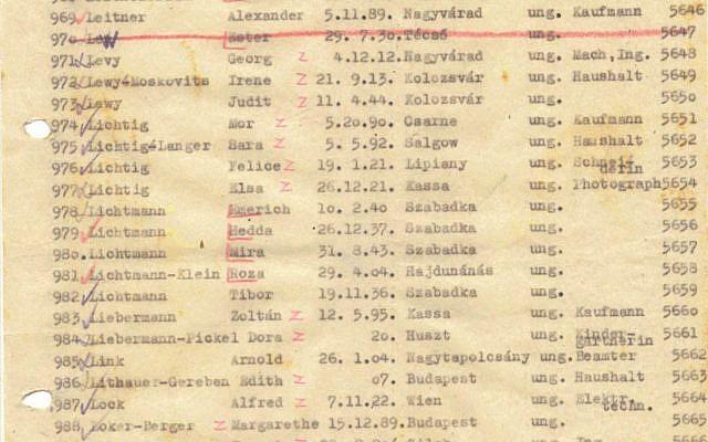 Extrait de la liste des personne rachetées par Rudilf Kastner aux SS et qui ont pu s'enfuir en Israël via la Suisse (Crédit: capture d'écran Daphna Shezaf/Wikimedia Commons)