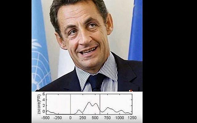 Une illustration de la manière dont les neurones du cortex visuel humain réagissent devant le visage de l'ancien président Français Nicolas Sarkozy (Capture d'écran : YouTube)