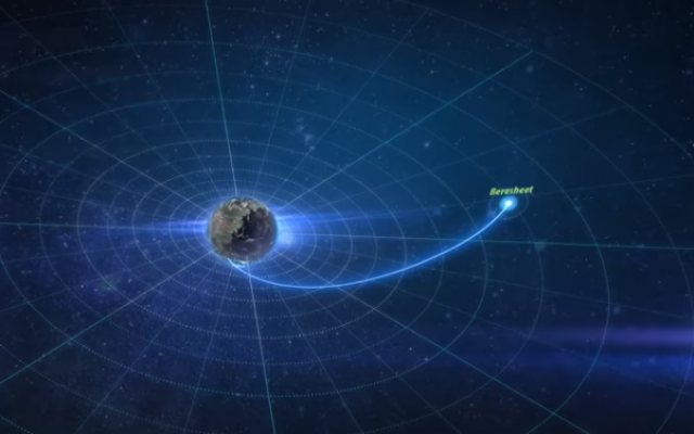 Une simulation informatique montre la position de la sonde spatiale israélienne Bereshit après le lancement (Copie d'écran YouTube)