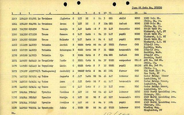 Une liste de personnes déplacées avec notamment les victimes des persécutions nazies publiée en ligne par la firme de recherche généalogique Ancestry, le 31 juillet 2019 (Capture d'écran)