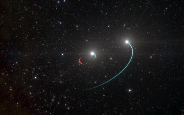 Une représentation artistique des orbites des objets du système triple HR 6819. Ce système est composé d'un binaire interne avec une étoile (orbite en bleu) et un trou noir nouvellement découvert (orbite en rouge), ainsi qu'une troisième étoile sur une orbite plus large (également en bleu). (Crédit : ESO/L. Calçada)