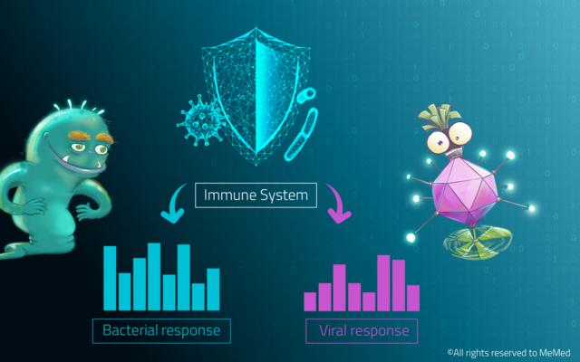 Le test MeMed's BV est capable de faire la différence entre infections virale et bactérienne. (Autorisation)