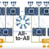 Le processeur Gaudi développé par Habana Labs. (Capture d'écran YouTube)