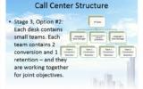Une diapositive qui était présentée par SpotOption aux courtiers d'options binaires en expliquant comment mettre en place un centre d'appels. (Capture d'écran)