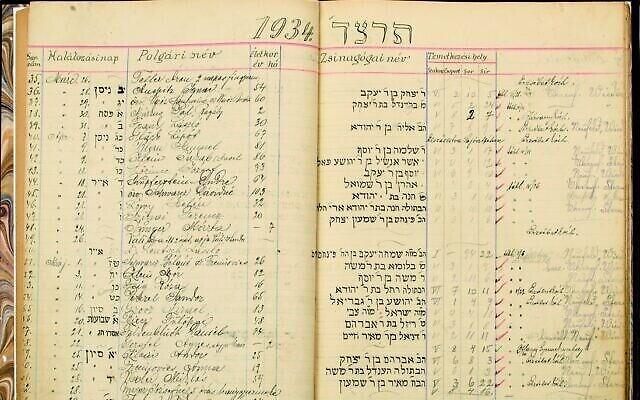 Documents de la société d'inhumation de Miskolc, Hongrie, entre 1934 et 1942, sauvés d'une vente aux enchères le 24 août 2021 par la Bibliothèque nationale d'Israël et le Musée et les Archives juives de Hongrie. (Avec l'aimable autorisation de la maison de vente aux enchères Kedem)
