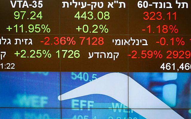 Un écran boursier dans le hall de la Bourse de Tel Aviv, au centre de Tel Aviv, le 15 mars 2020. Photo de Flash90