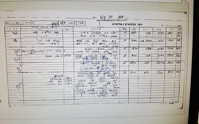 Journal des opérations du Commandement Nord, le premier jour de la guerre des Six Jours, signé par Freddy Eytan [à gauche] - Crédit : Freddy Eytan