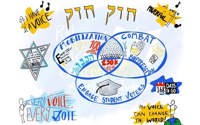 Illustration by Rabbi Allie Fischman courtesy of Religious Action Center of Reform Judaism