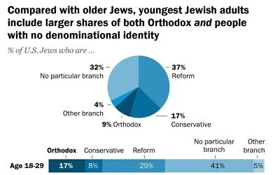 (Image provided by Pew Research Center)