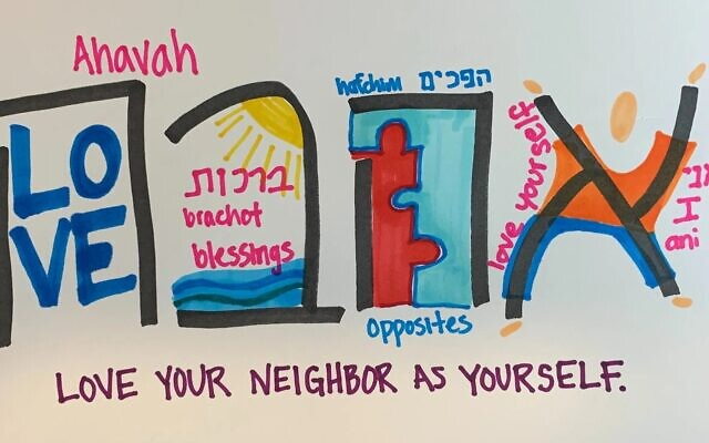 """An illustration of the Hebrew word """"ahava,"""" which means love. (Image provided by Rabbi Emily Meyer)"""