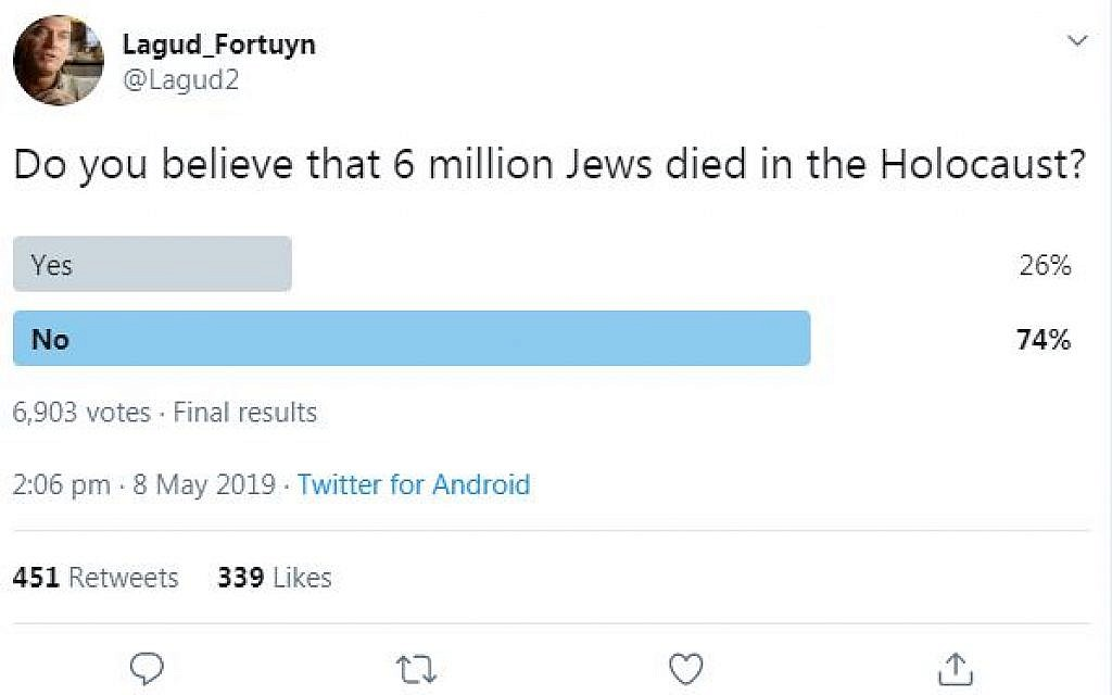 Holocaust educator and former Eastenders actress slam Twitter for 'Shoah poll'