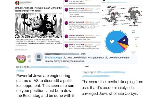 Examples of online hatred, focused largely on Twitter