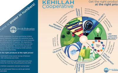 A brochure on the Kehillah cooperative.