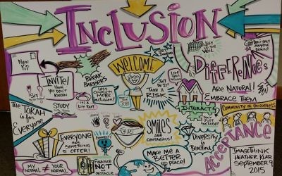 Inclusion. Courtesy of Temple Israel Center, White Plains, NY