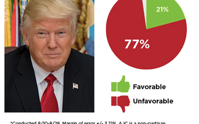 9_22_AJC_poll_SURVEY_TRUMPPENCEAPPROVAL_TRUMP_FOOTNOTE.jpg